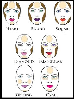 How to contour your face tentgirl contouring based on face shape ccuart Gallery